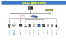 Acrel-2000E/B变电所 配电房通信故障环境告警监控系统