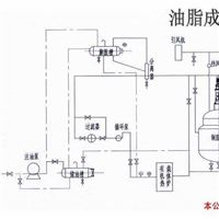 20200815润滑油脂生产成套设备山东龙兴