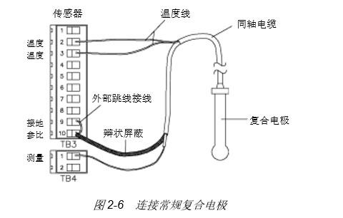 75 ) gli在线ph计p33a1nn接线图片: ph/orp控制器和变送器订购 p53a4